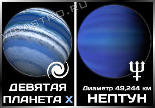 Девятая планета в сравнение с планетой Нептун