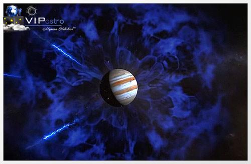 аспект Юпитера