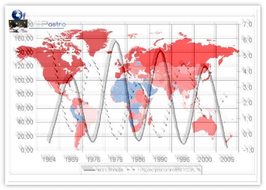Новый экономический кризис, прогноз