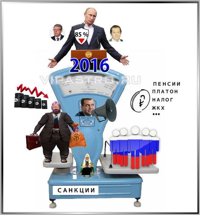 Обстановка в России 2016